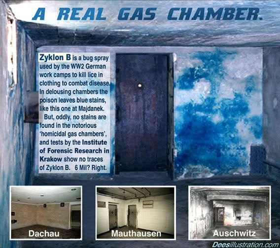 A Real Gas Chambers
