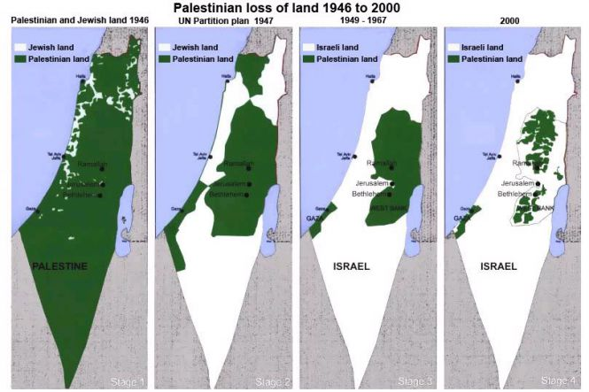 Palestinian Loss of Land 1946 - 2000